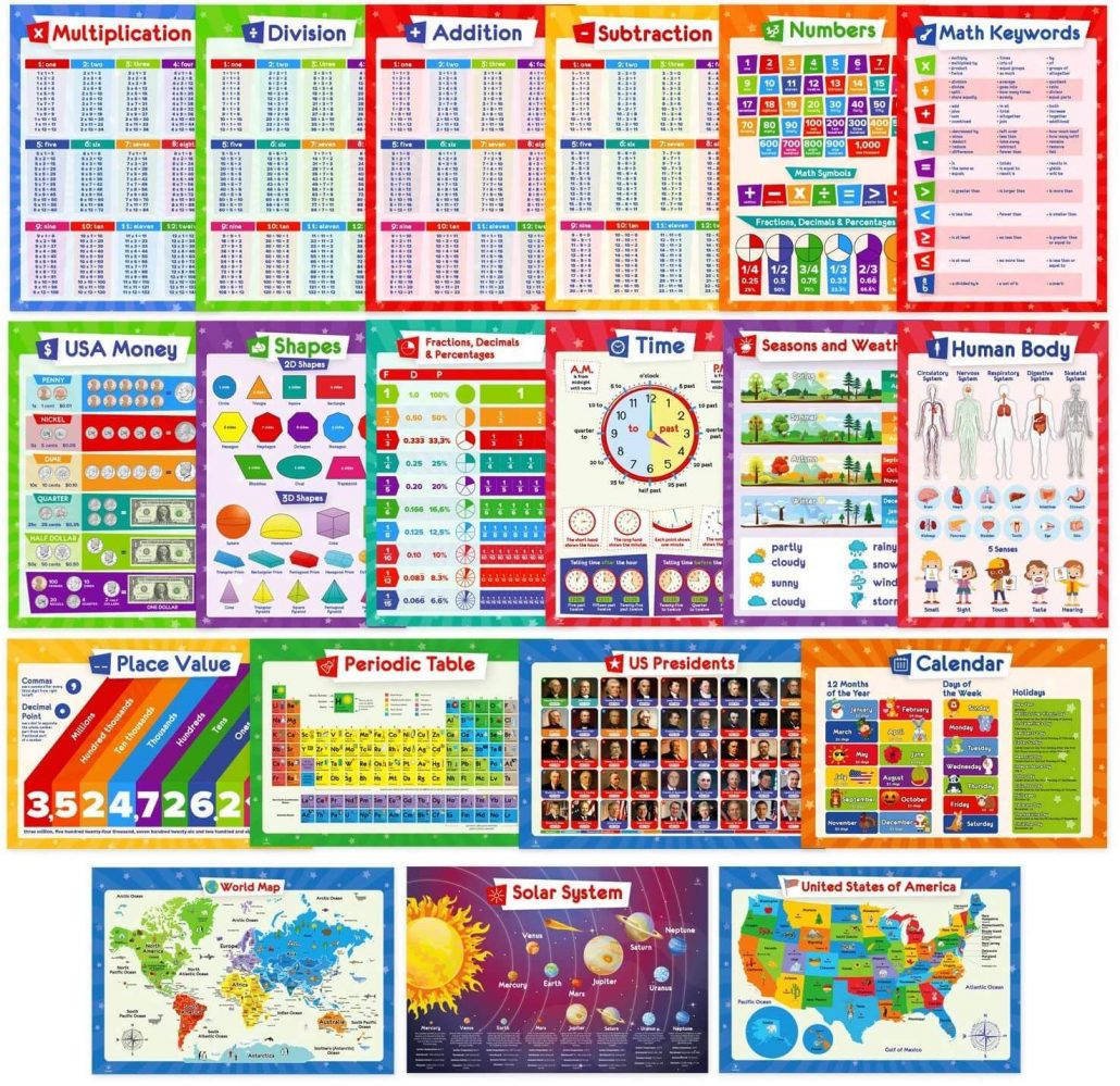 Set of 19 educational posters for kids study station and homeschooling.